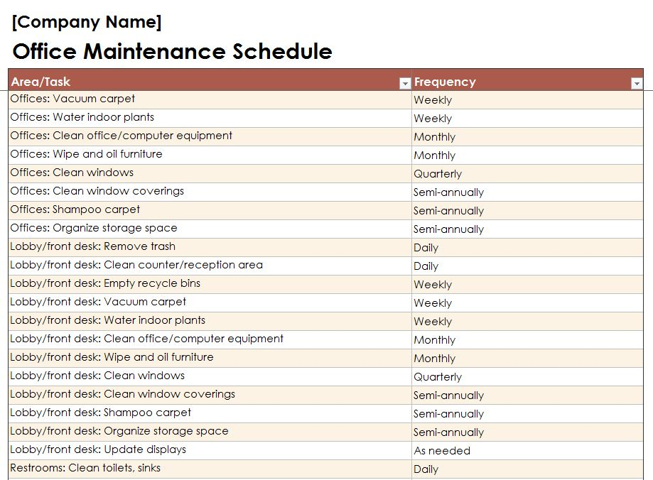 maintenance checklist picture free building maintenance checklist ...