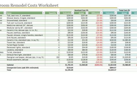 home renovation budget spreadsheet